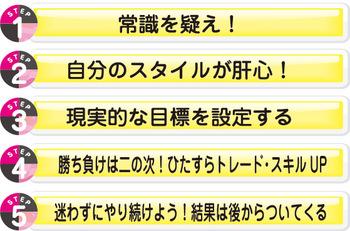5万円FXの5つのステップ